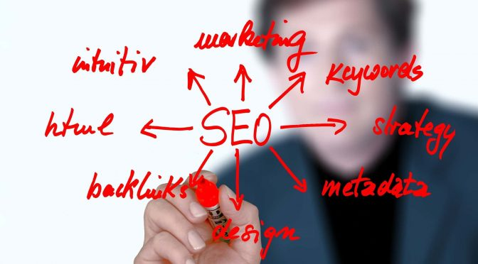 The Key To Successful Implementation Of WordPress Multisite Seo