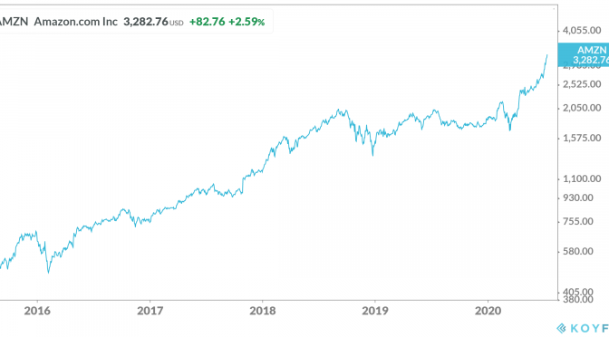 What Are The Advantages Of Choosing The Amazon Stock?