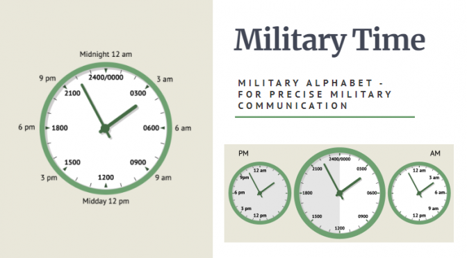 Why Do Emergency Services Use Military Time?