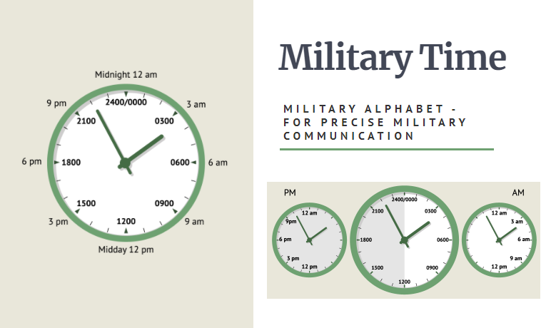 Why Do Emergency Services Use Military Time